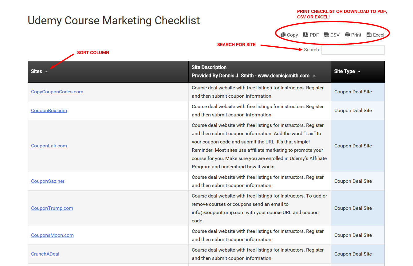 Udemy Course Marketing Checklist